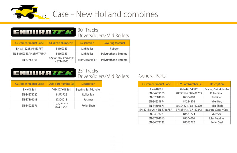 Case-New_Holland_Combines
