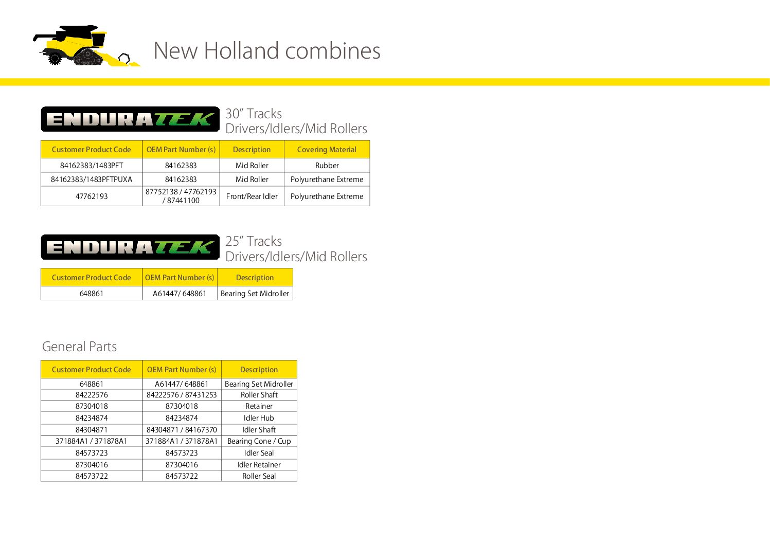 new_holland_combines